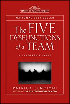 Five dysfunctions