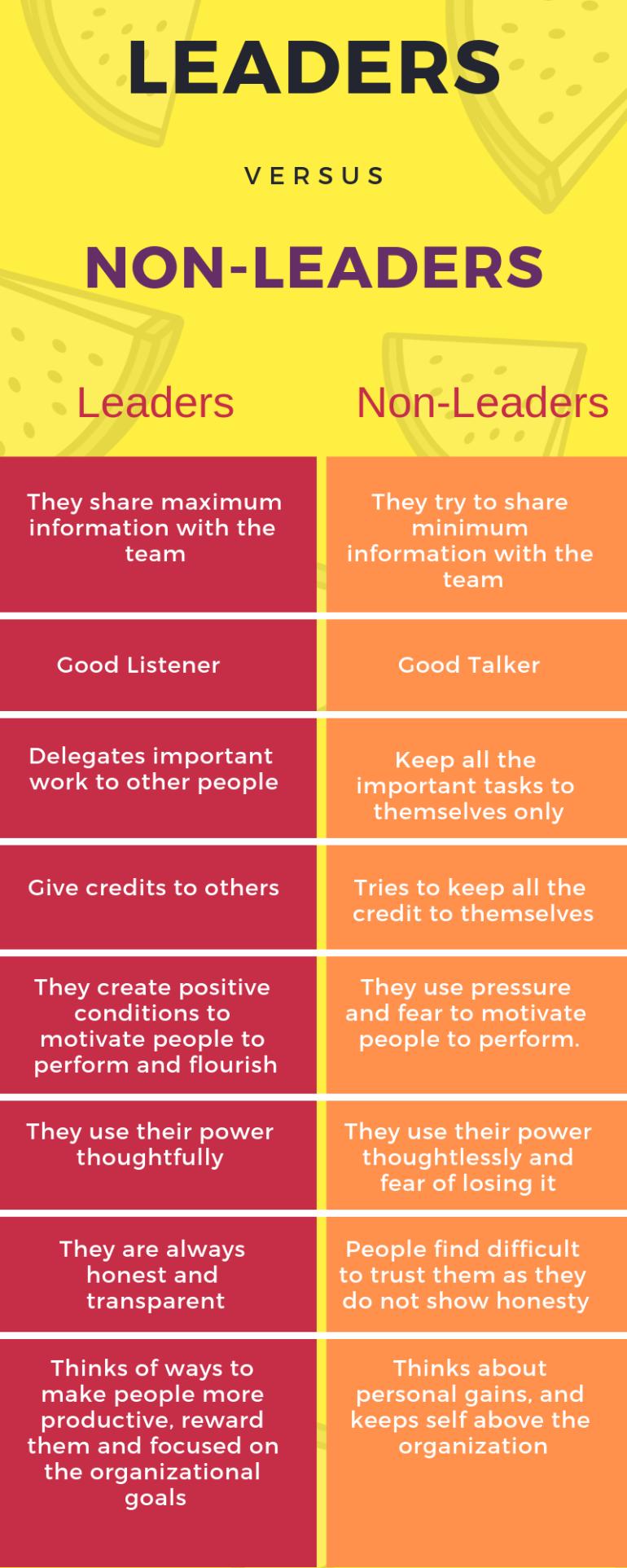 Leaders vs non-leaders.png
